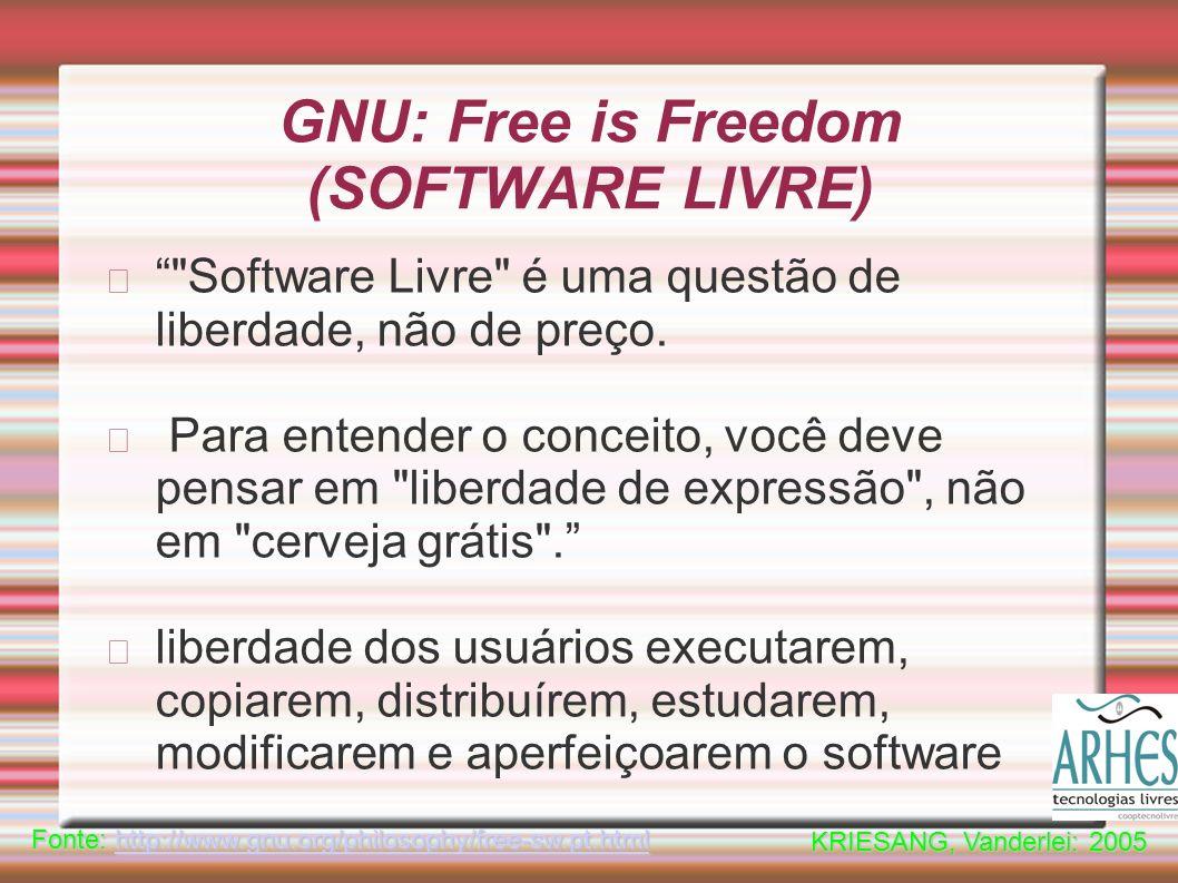 GNU: Free is Freedom (SOFTWARE LIVRE) Software Livre é uma questão de liberdade, não de preço.