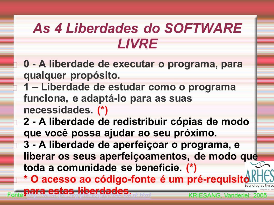 GPL Para ser considerado Software Livre, é preciso que seja registrado sob a GPL.
