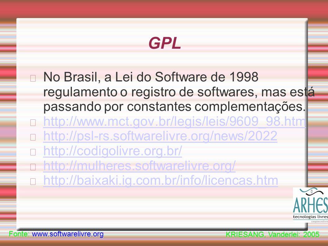 GPL No Brasil, a Lei do Software de 1998 regulamento o registro de softwares, mas está passando por constantes complementações.