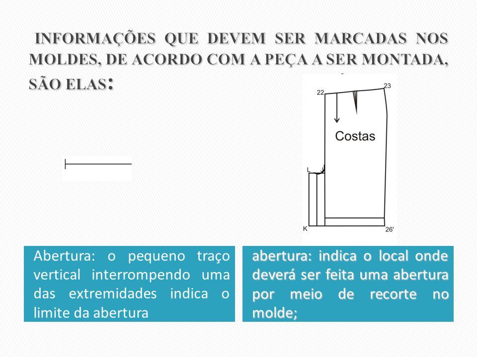 Abertura: o pequeno traço vertical interrompendo uma das extremidades indica o limite da abertura abertura: indica o local onde deverá ser feita uma abertura por meio de recorte no molde;