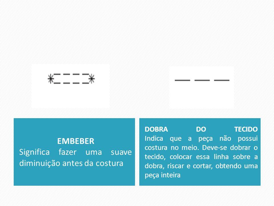 EMBEBER Significa fazer uma suave diminuição antes da costura DOBRA DO TECIDO Indica que a peça não possui costura no meio. Deve-se dobrar o tecido, c
