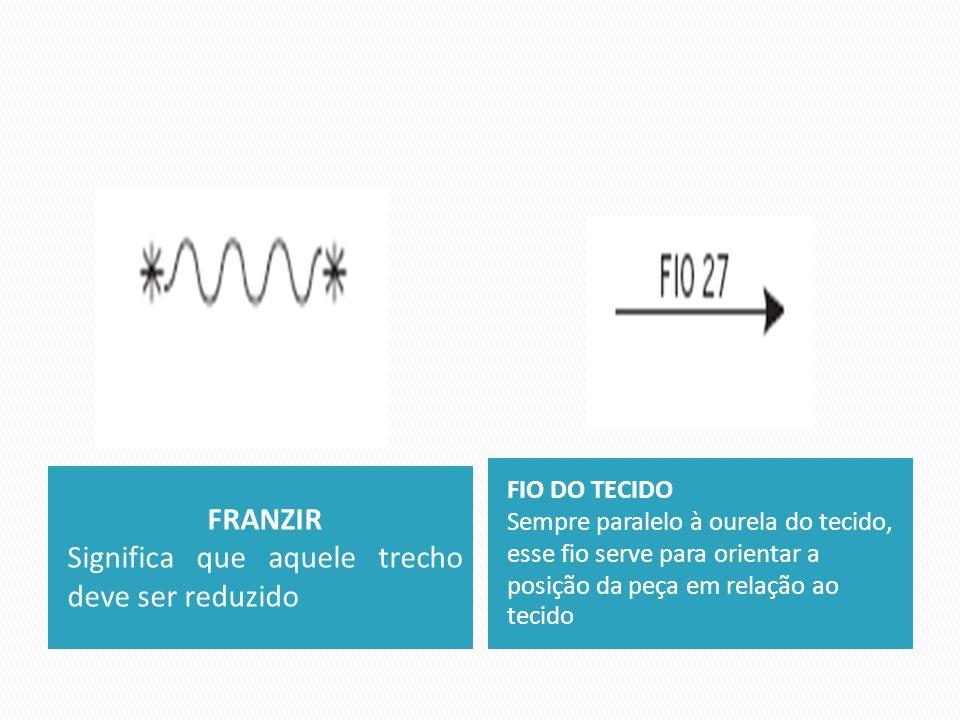 FRANZIR Significa que aquele trecho deve ser reduzido FIO DO TECIDO Sempre paralelo à ourela do tecido, esse fio serve para orientar a posição da peça