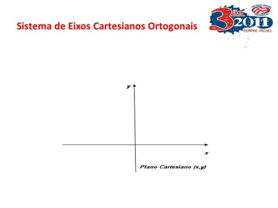 Sistema de Eixos Cartesianos Ortogonais Os valores das grandezas envolvidas são colocados utilizando uma escala adequada para cada eixo. O eixo na hor