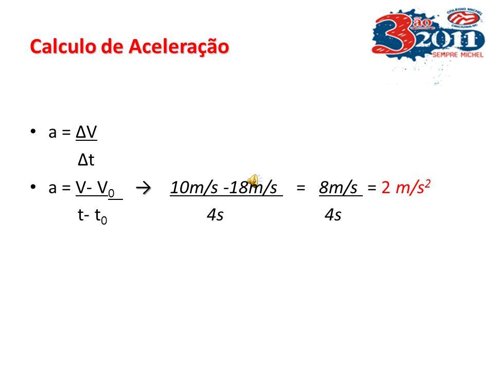 Calculo de Aceleração Calcule a aceleração média de um móvel, sabendo que sua velocidade varia de 10m/s para 18m/s em 4s. dados: Vo=10m/s, Vf=18m/s, Δ