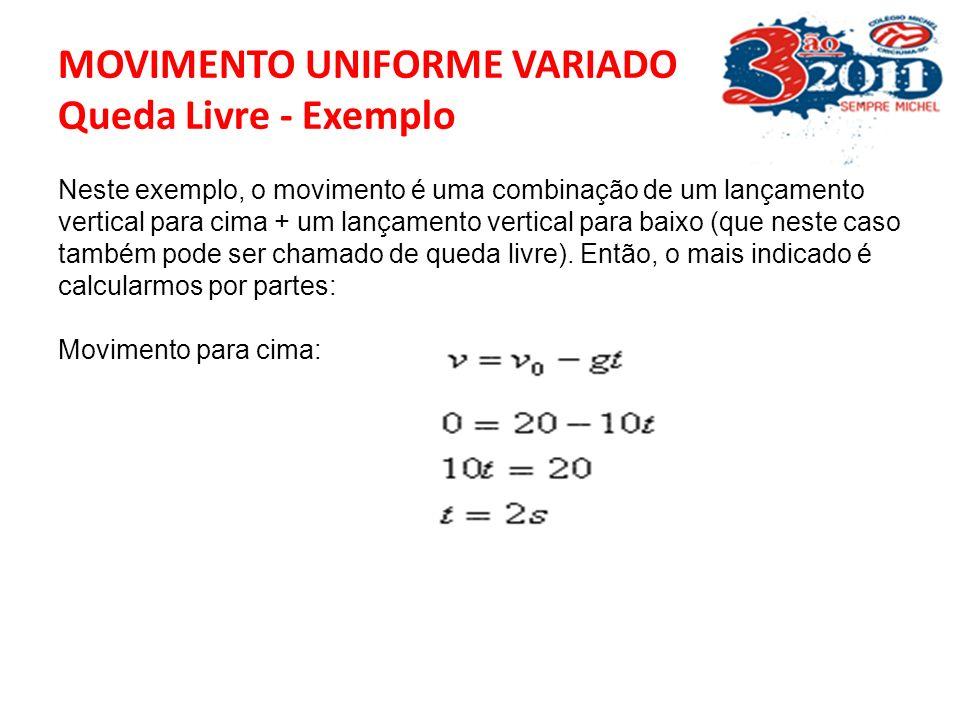 MOVIMENTO UNIFORME VARIADO Queda Livre - Exemplo Uma bola de futebol é chutada para cima com velocidade igual a 20m/s. (a) Calcule quanto tempo a bola