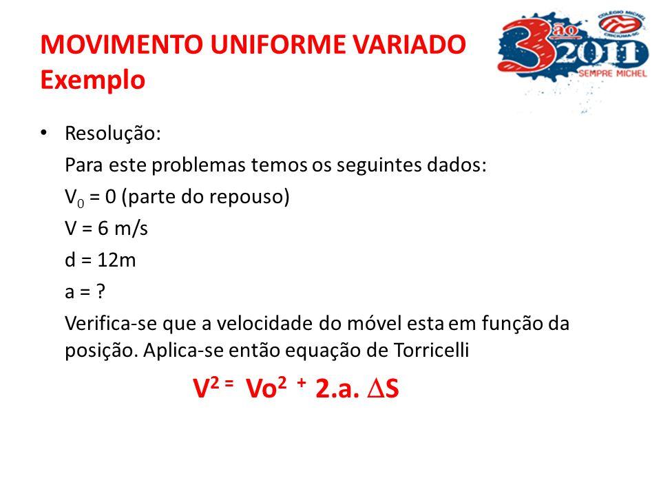 MOVIMENTO UNIFORME VARIADO Equação de Torricelli - Exemplo Um ponto material parte do repouso em movimento uniformemente variado e, após percorrer 12