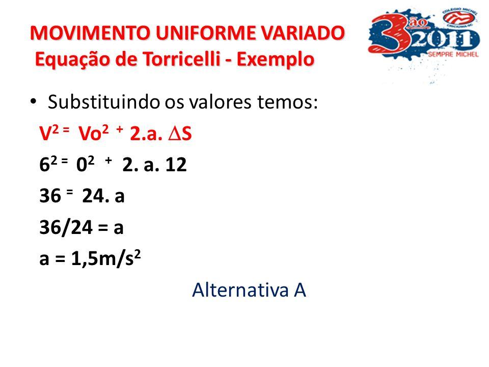 MOVIMENTO UNIFORME VARIADO Exemplo Resolução: Para este problemas temos os seguintes dados: V 0 = 0 (parte do repouso) V = 6 m/s d = 12m a = ? Verific