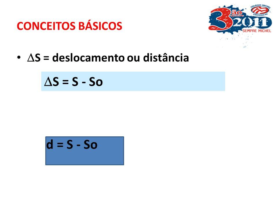 CONCEITOS BÁSICOS Quando ocorre uma variação nas posições ou espaços ( S = deslocamento), devemos primeiramente verificar o sistema métrico que esta s
