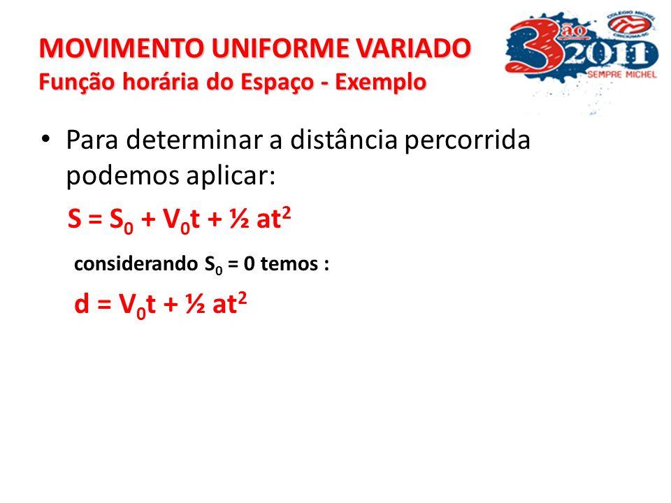 MOVIMENTO UNIFORME VARIADO Função horária da velocidade- Exemplo Substituindo os valores temos: V = V 0 + a t V = V 0 + a t V = 0 + 2. 3 V = 6 m/s V =