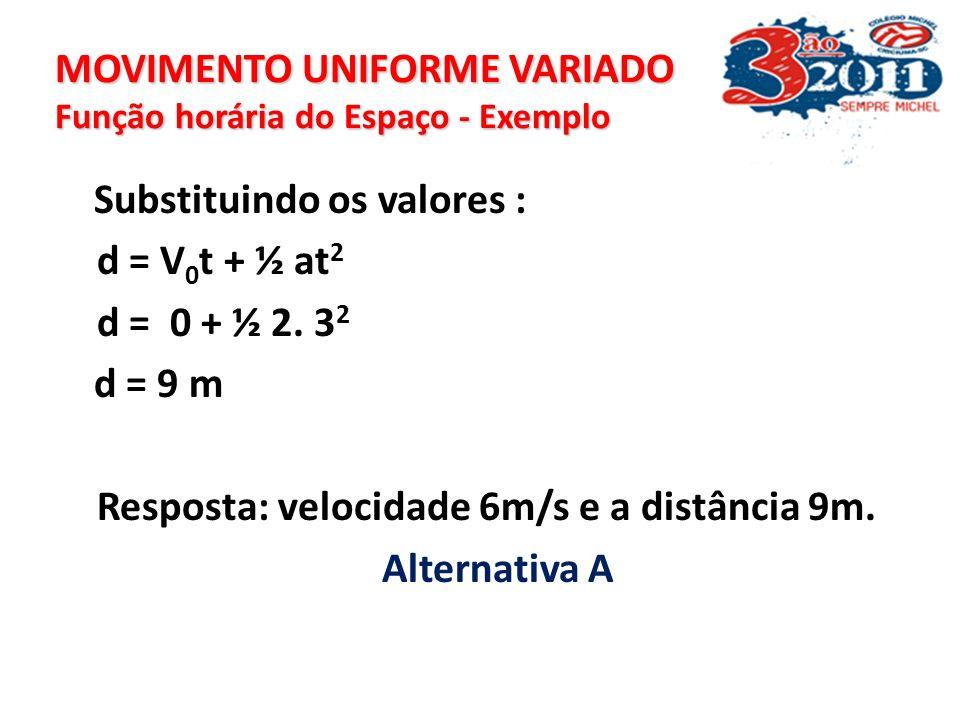 MOVIMENTO UNIFORME VARIADO Função horária do Espaço - Exemplo Para determinar a distância percorrida podemos aplicar: S = S 0 + V 0 t + ½ at 2 conside
