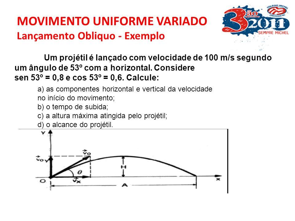 MOVIMENTO UNIFORME VARIADO Função horária do Espaço - Exemplo Substituindo os valores : d = V 0 t + ½ at 2 d = 0 + ½ 2. 3 2 d = 9 m Resposta: velocida