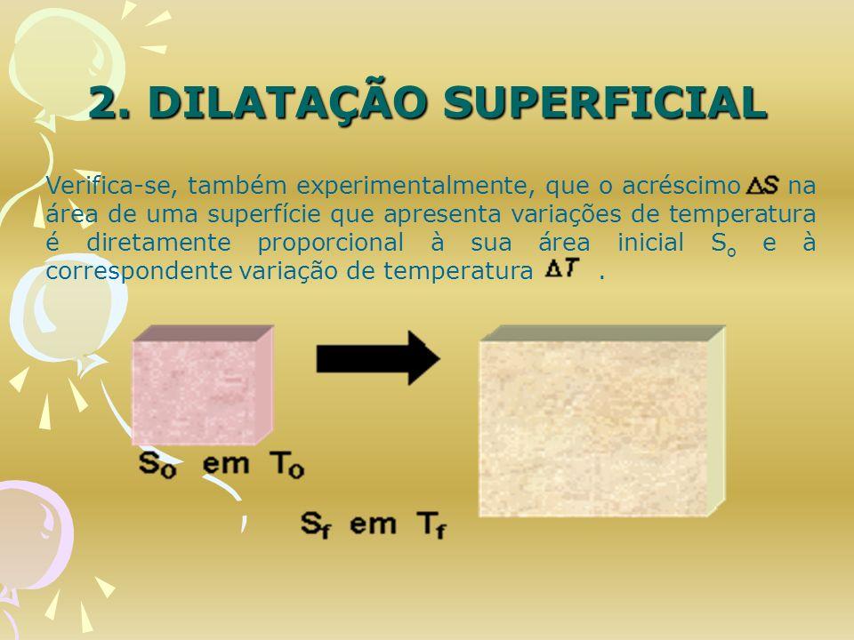 2. DILATAÇÃO SUPERFICIAL Verifica-se, também experimentalmente, que o acréscimo na área de uma superfície que apresenta variações de temperatura é dir