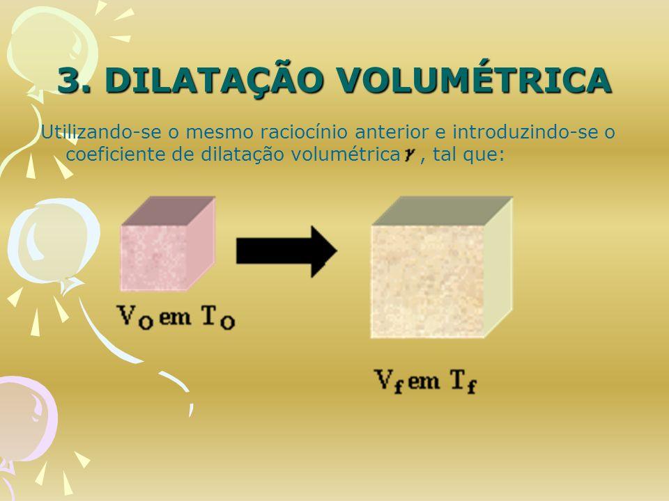 3. DILATAÇÃO VOLUMÉTRICA Utilizando-se o mesmo raciocínio anterior e introduzindo-se o coeficiente de dilatação volumétrica, tal que: