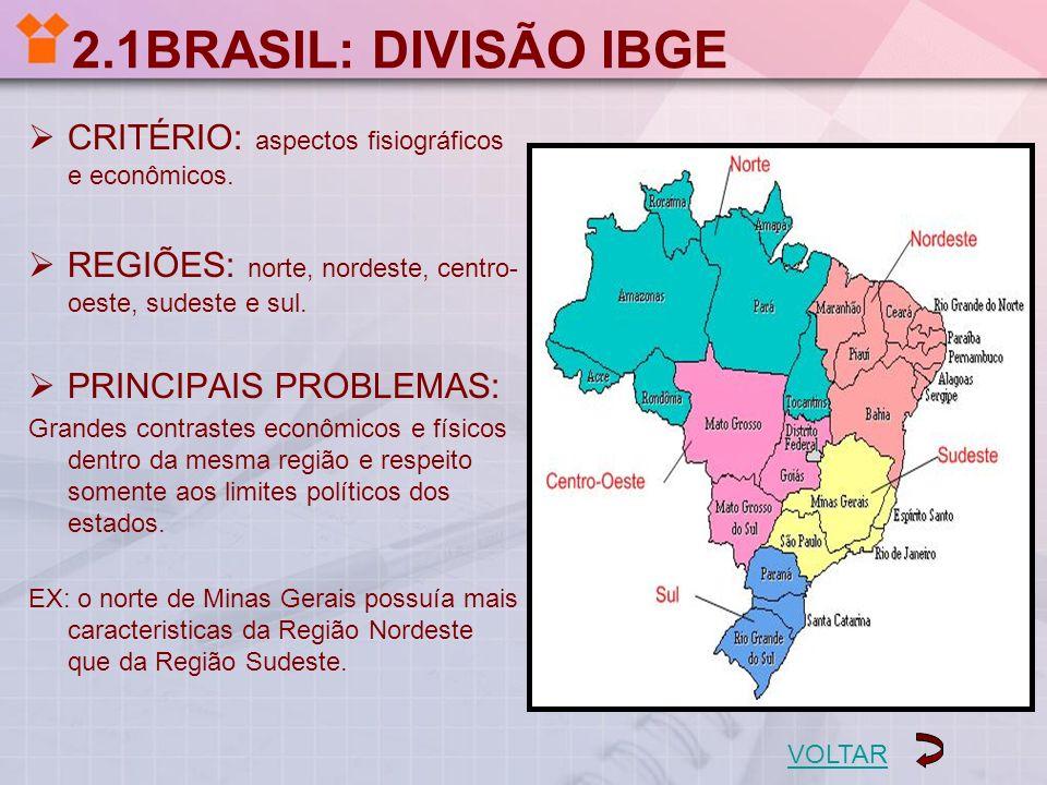 2.1BRASIL: DIVISÃO IBGE CRITÉRIO: aspectos fisiográficos e econômicos. REGIÕES: norte, nordeste, centro- oeste, sudeste e sul. PRINCIPAIS PROBLEMAS: G