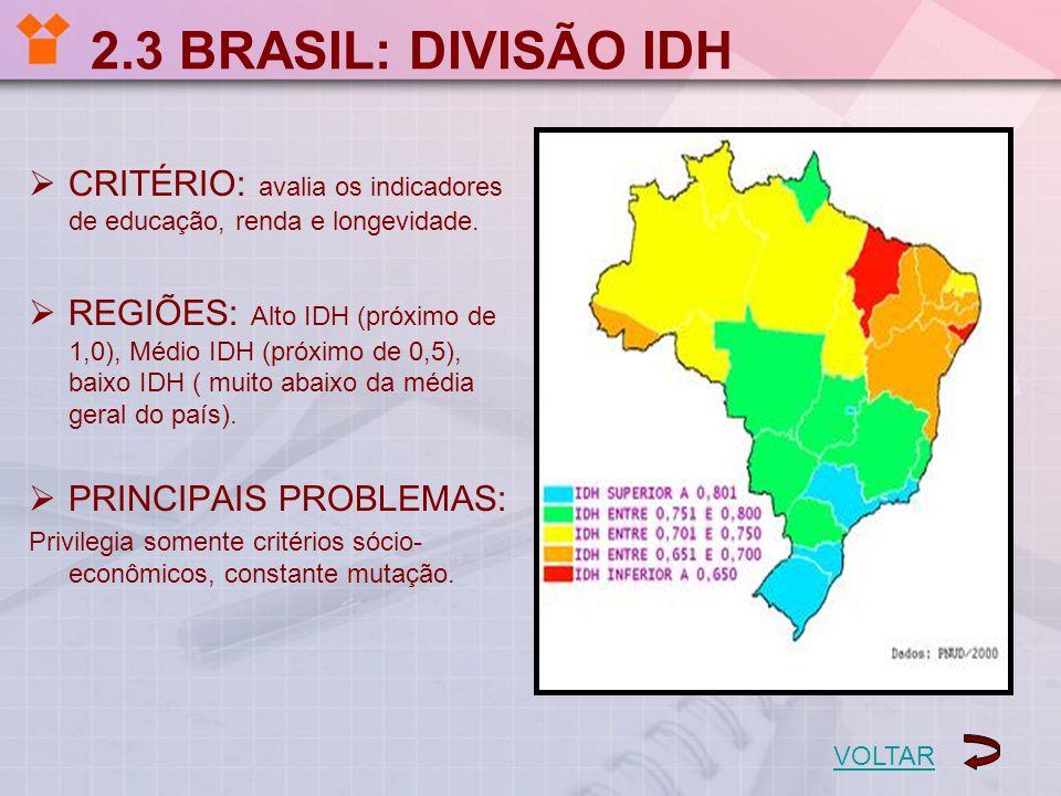 2.3 BRASIL: DIVISÃO IDH CRITÉRIO: avalia os indicadores de educação, renda e longevidade. REGIÕES: Alto IDH (próximo de 1,0), Médio IDH (próximo de 0,