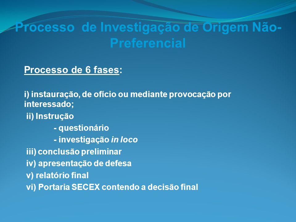 Processo de Investigação de Origem Não- Preferencial Processo de 6 fases: i) instauração, de ofício ou mediante provocação por interessado; ii) Instru