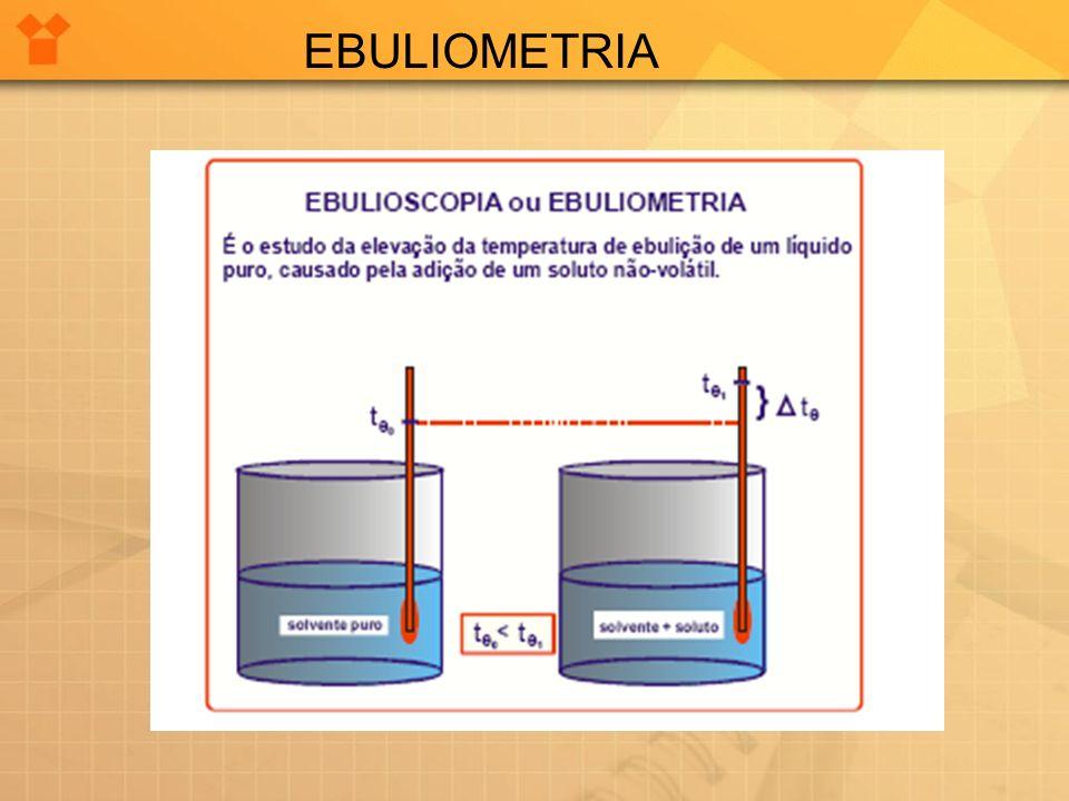 EBULIOMETRIA