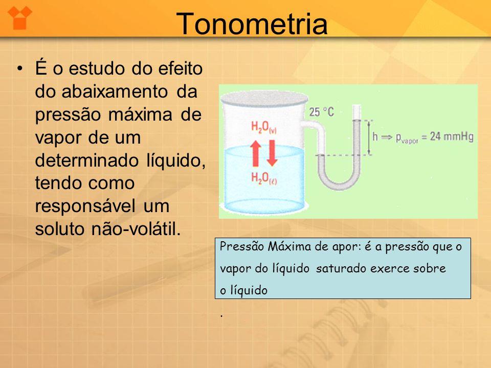 Tonometria É o estudo do efeito do abaixamento da pressão máxima de vapor de um determinado líquido, tendo como responsável um soluto não-volátil. Pre