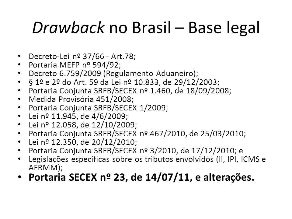 Drawback no Brasil – Base legal Decreto-Lei nº 37/66 - Art.78; Portaria MEFP nº 594/92; Decreto 6.759/2009 (Regulamento Aduaneiro); § 1º e 2º do Art.
