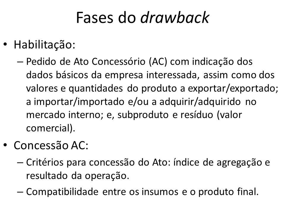 Fases do drawback Habilitação: – Pedido de Ato Concessório (AC) com indicação dos dados básicos da empresa interessada, assim como dos valores e quant