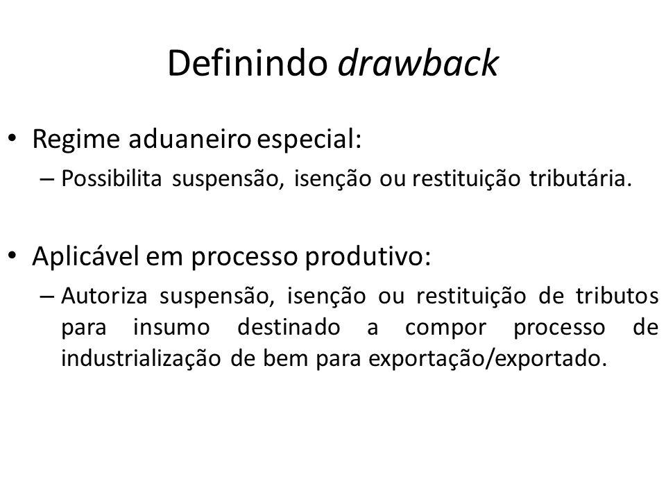 Definindo drawback Regime aduaneiro especial: – Possibilita suspensão, isenção ou restituição tributária. Aplicável em processo produtivo: – Autoriza