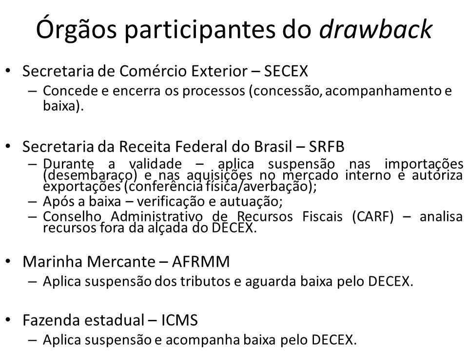 Órgãos participantes do drawback Secretaria de Comércio Exterior – SECEX – Concede e encerra os processos (concessão, acompanhamento e baixa). Secreta