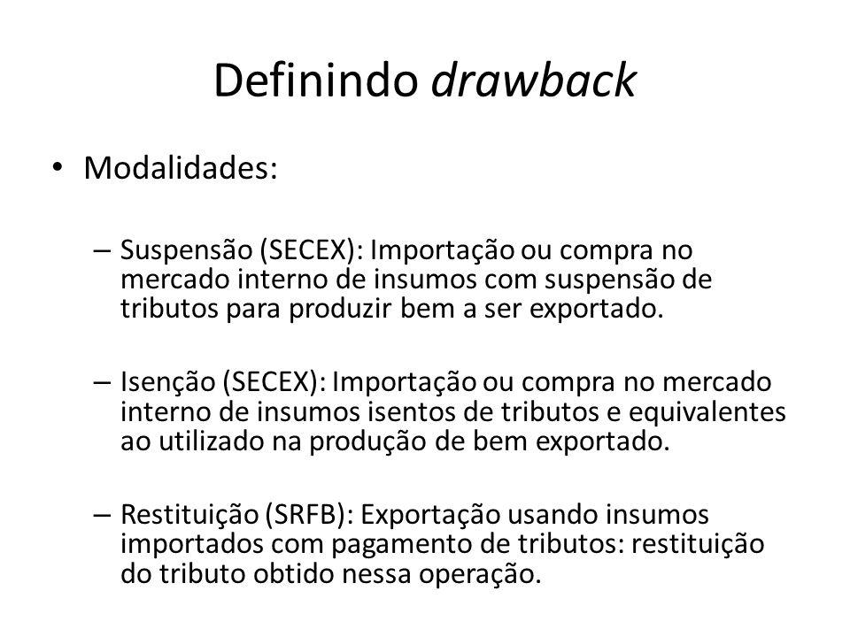 Definindo drawback Modalidades: – Suspensão (SECEX): Importação ou compra no mercado interno de insumos com suspensão de tributos para produzir bem a