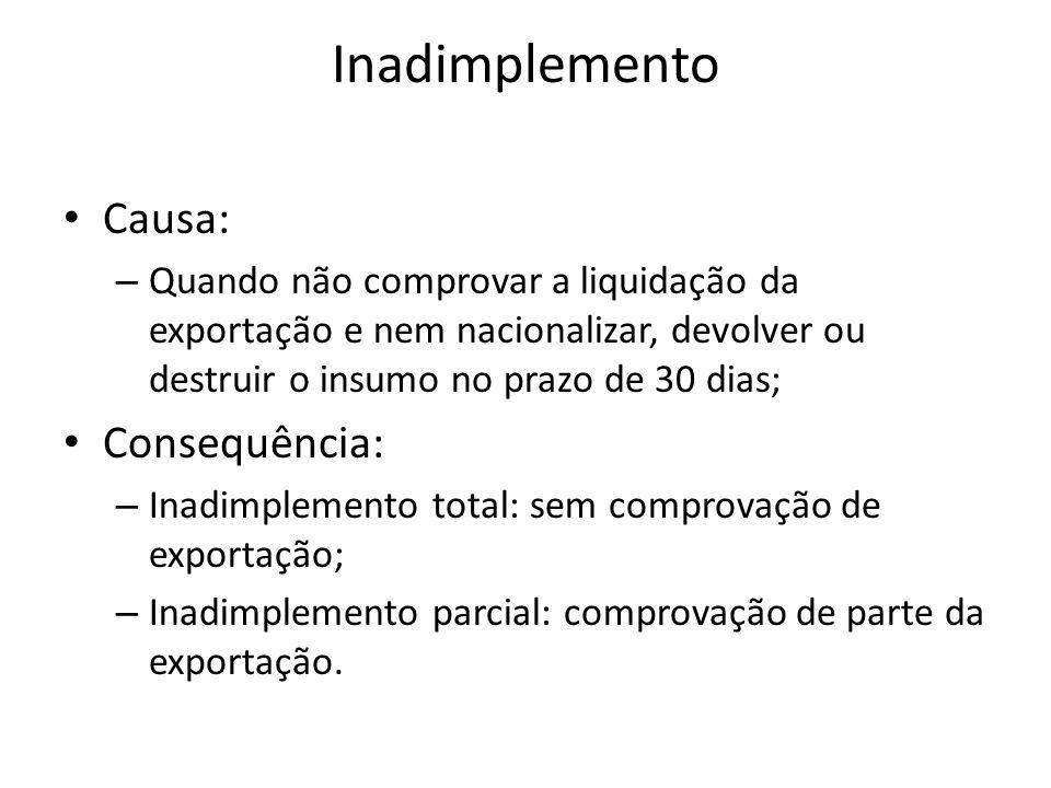 Inadimplemento Causa: – Quando não comprovar a liquidação da exportação e nem nacionalizar, devolver ou destruir o insumo no prazo de 30 dias; Consequ