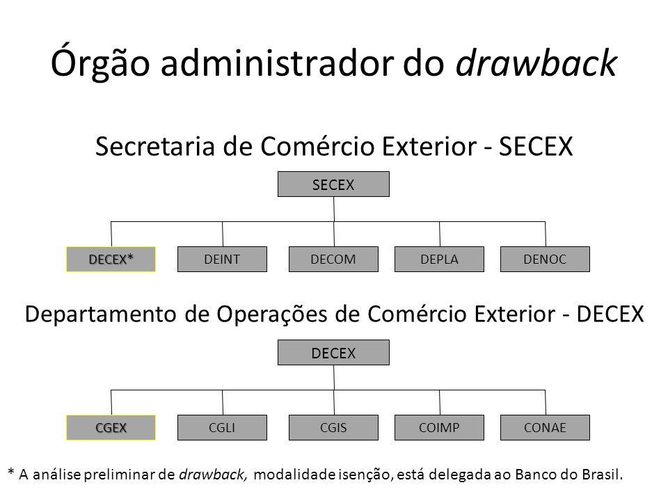 Órgão administrador do drawback Coordenação-Geral de Mecanismos de Exportação – CGEX – Análise e deliberação sobre todos os capítulos de drawback, exceto para drawback para fornecimento no mercado interno; – Contato: decex.cgex@mdic.gov.brdecex.cgex@mdic.gov.br