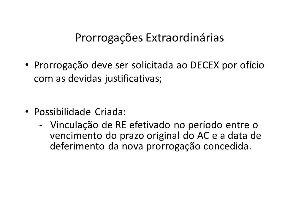 Prorrogações Extraordinárias Prorrogação deve ser solicitada ao DECEX por ofício com as devidas justificativas; Possibilidade Criada: - Vinculação de
