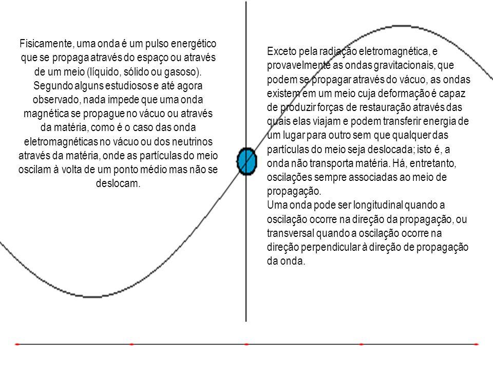 Fisicamente, uma onda é um pulso energético que se propaga através do espaço ou através de um meio (líquido, sólido ou gasoso).