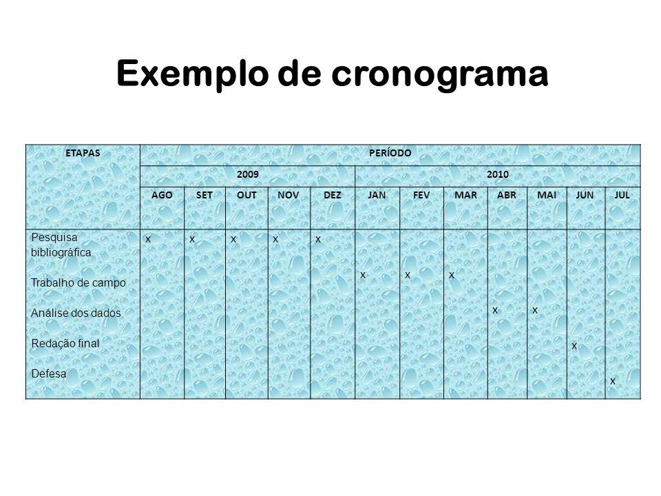 ETAPASPERÍODO 20092010 AGOSETOUTNOVDEZJANFEVMARABRMAIJUNJUL Pesquisa bibliográfica Trabalho de campo Análise dos dados Redação final Defesa xxxxx xxx