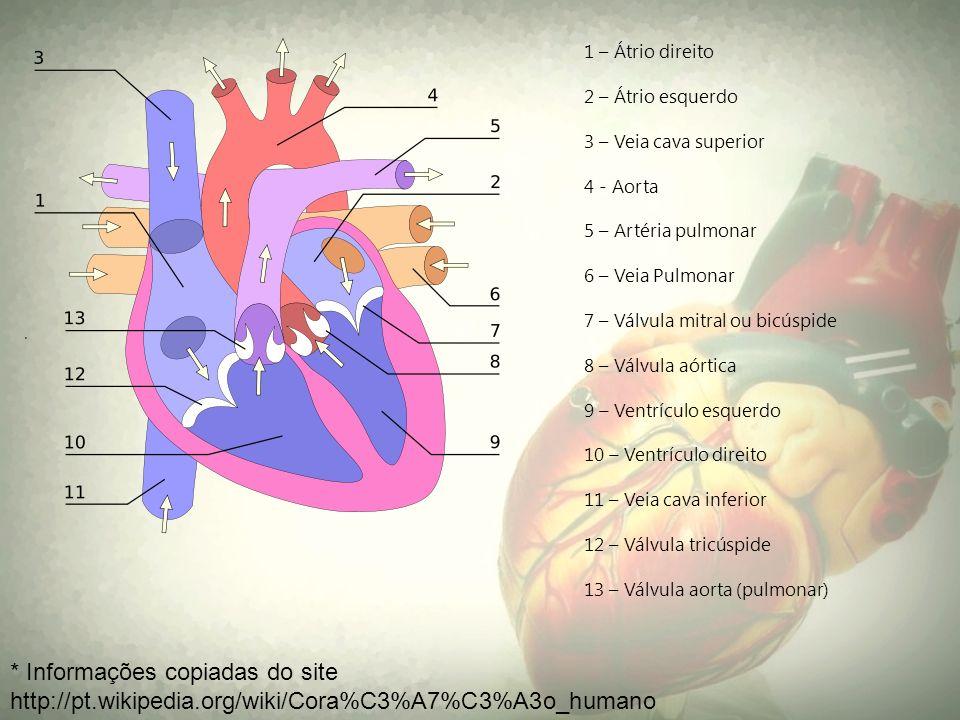 . 1 – Átrio direito 2 – Átrio esquerdo 3 – Veia cava superior 4 - Aorta 5 – Artéria pulmonar 6 – Veia Pulmonar 7 – Válvula mitral ou bicúspide 8 – Vál