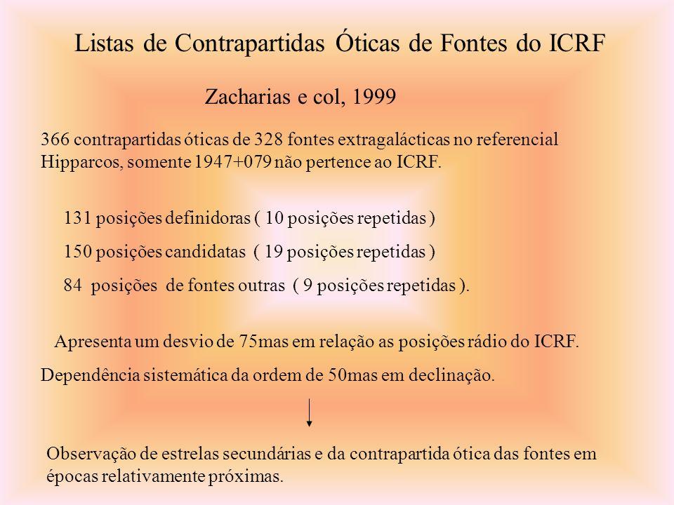 Listas de Contrapartidas Óticas de Fontes do ICRF Zacharias e col, 1999 366 contrapartidas óticas de 328 fontes extragalácticas no referencial Hipparcos, somente 1947+079 não pertence ao ICRF.