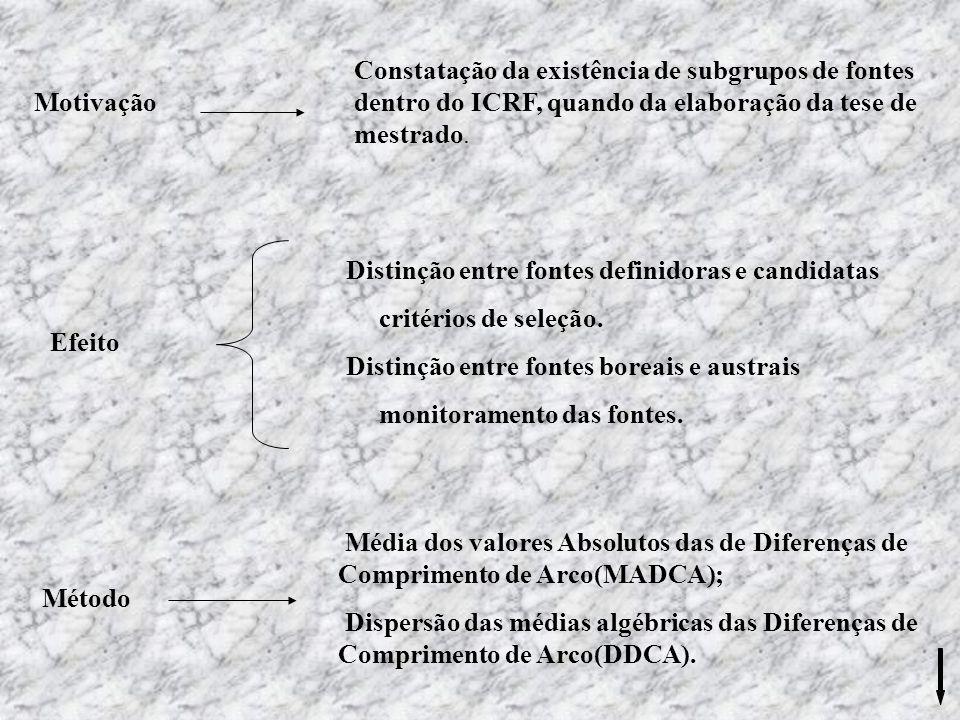 Constatação da existência de subgrupos de fontes dentro do ICRF, quando da elaboração da tese de mestrado.
