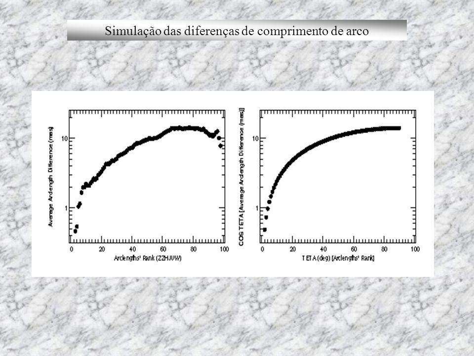 Simulação das diferenças de comprimento de arco