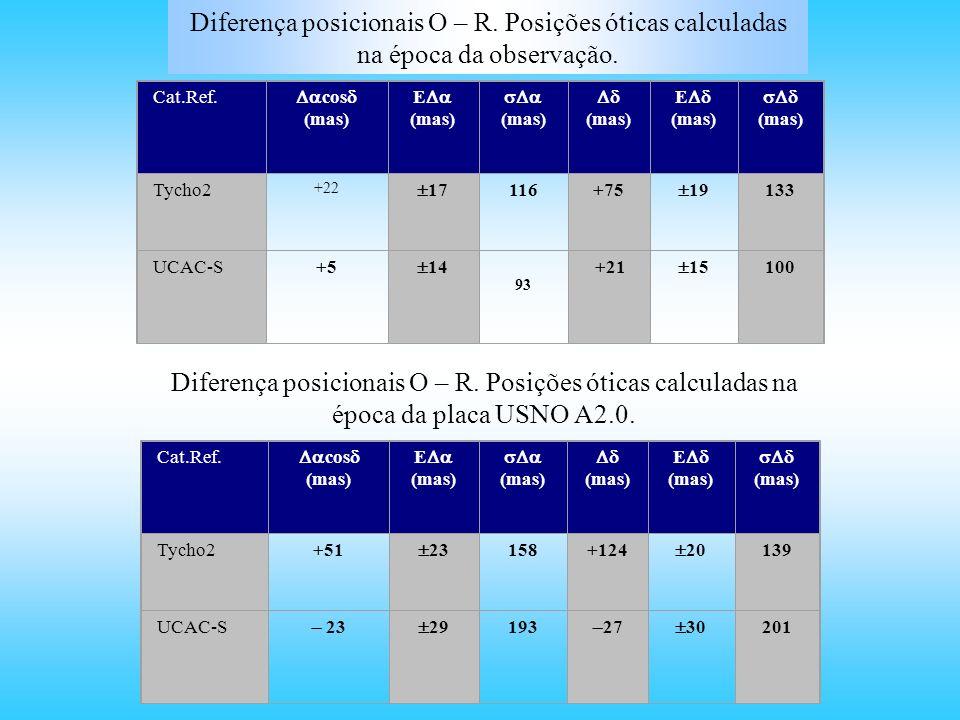 Diferença posicionais O – R. Posições óticas calculadas na época da observação.