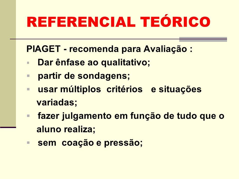 REFERENCIAL TEÓRICO PIAGET - recomenda para Avaliação : Dar ênfase ao qualitativo; partir de sondagens; usar múltiplos critérios e situações variadas;