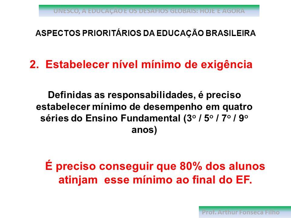 UNESCO, A EDUCAÇÃO E OS DESAFIOS GLOBAIS: HOJE E AGORA Prof.