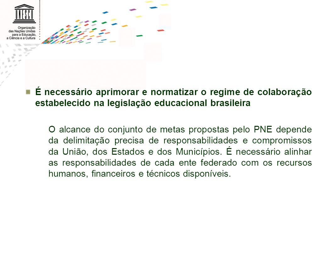 É necessário aprimorar e normatizar o regime de colaboração estabelecido na legislação educacional brasileira O alcance do conjunto de metas propostas