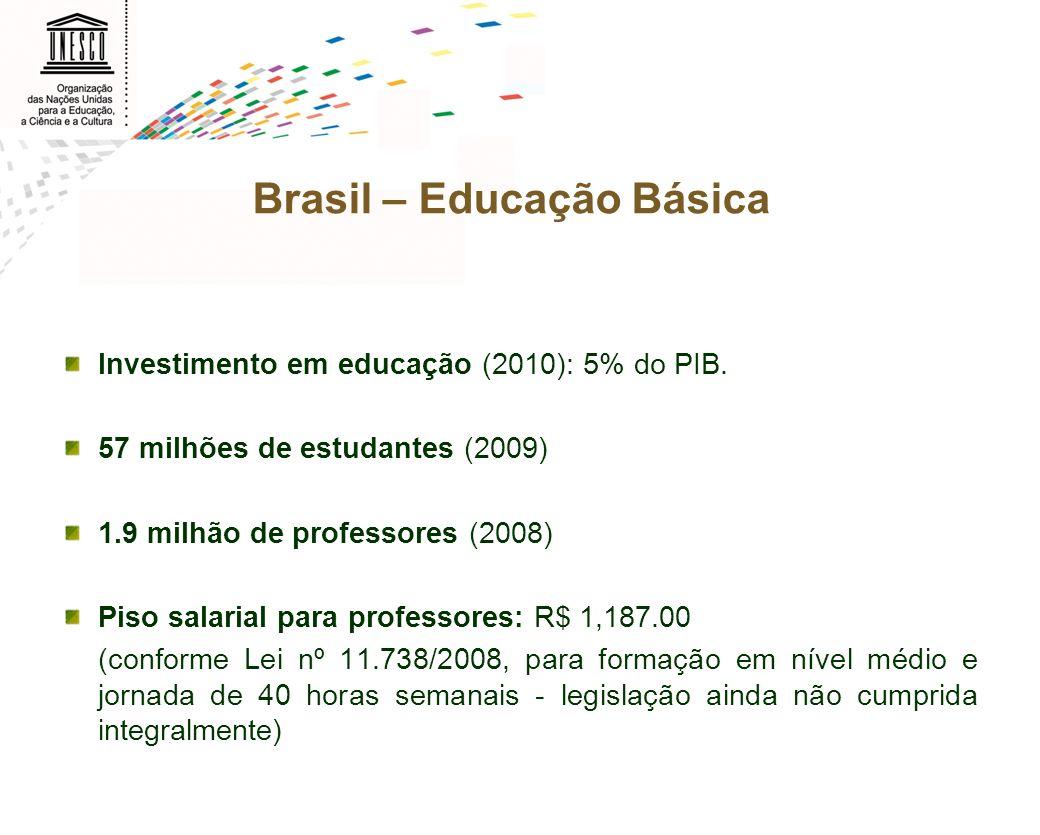 Brasil – Educação Básica Investimento em educação (2010): 5% do PIB. 57 milhões de estudantes (2009) 1.9 milhão de professores (2008) Piso salarial pa