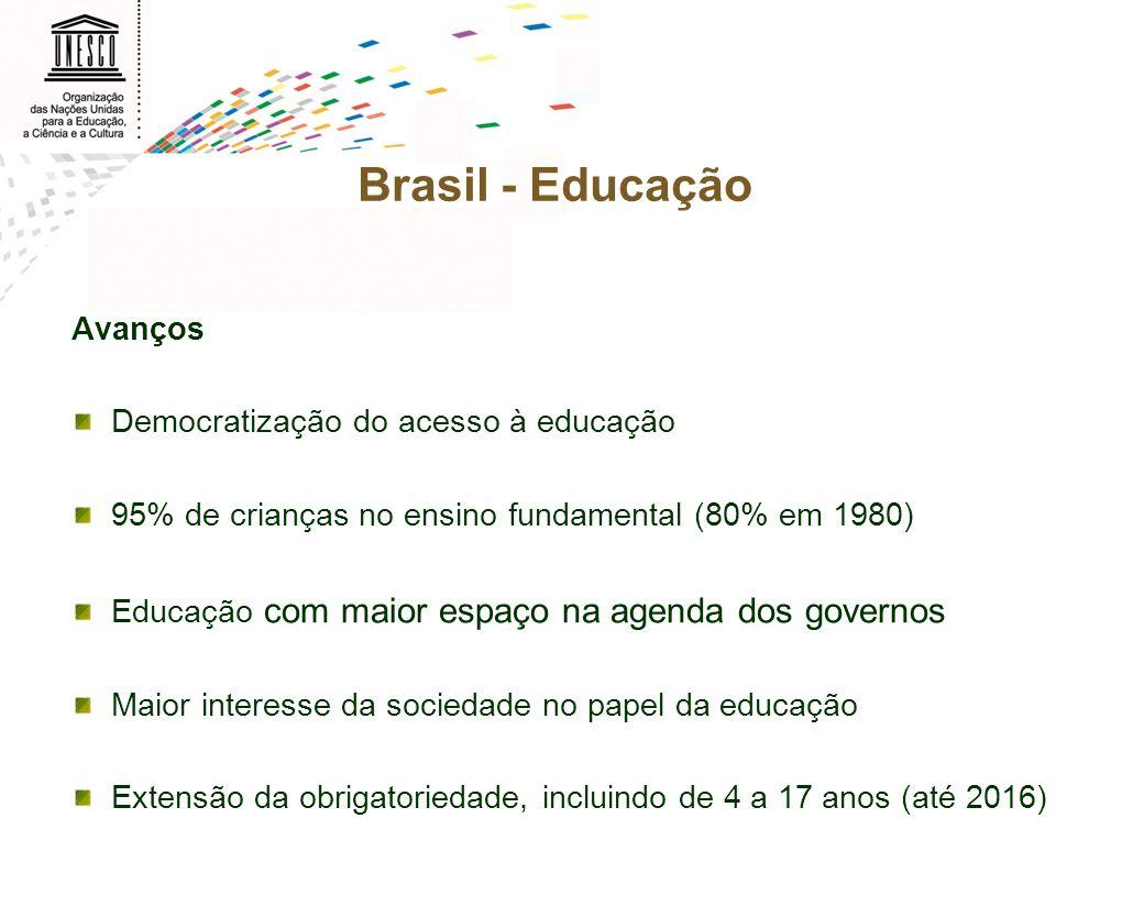Brasil - Educação Avanços Democratização do acesso à educação 95% de crianças no ensino fundamental (80% em 1980) Educação com maior espaço na agenda