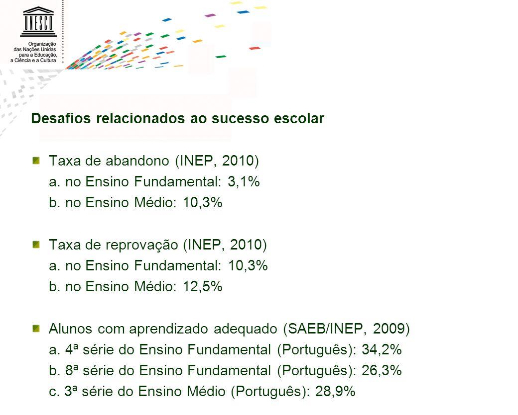 Desafios relacionados ao sucesso escolar Taxa de abandono (INEP, 2010) a. no Ensino Fundamental: 3,1% b. no Ensino Médio: 10,3% Taxa de reprovação (IN