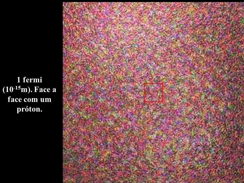 1 fermi (10 -15 m). Face a face com um próton.