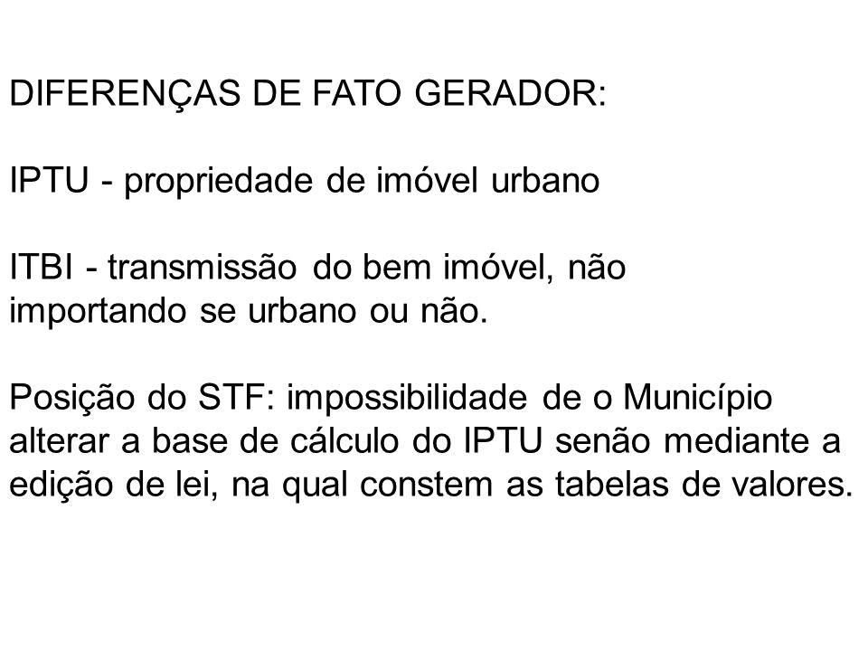 DIFERENÇAS DE FATO GERADOR: IPTU - propriedade de imóvel urbano ITBI - transmissão do bem imóvel, não importando se urbano ou não. Posição do STF: imp