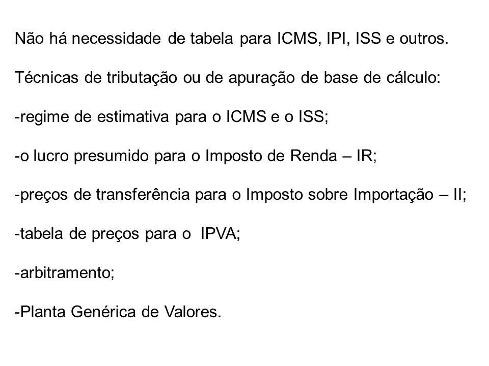 Não há necessidade de tabela para ICMS, IPI, ISS e outros. Técnicas de tributação ou de apuração de base de cálculo: -regime de estimativa para o ICMS