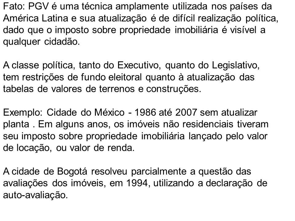 Fato: PGV é uma técnica amplamente utilizada nos países da América Latina e sua atualização é de difícil realização política, dado que o imposto sobre