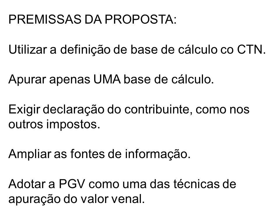 PREMISSAS DA PROPOSTA: Utilizar a definição de base de cálculo co CTN. Apurar apenas UMA base de cálculo. Exigir declaração do contribuinte, como nos