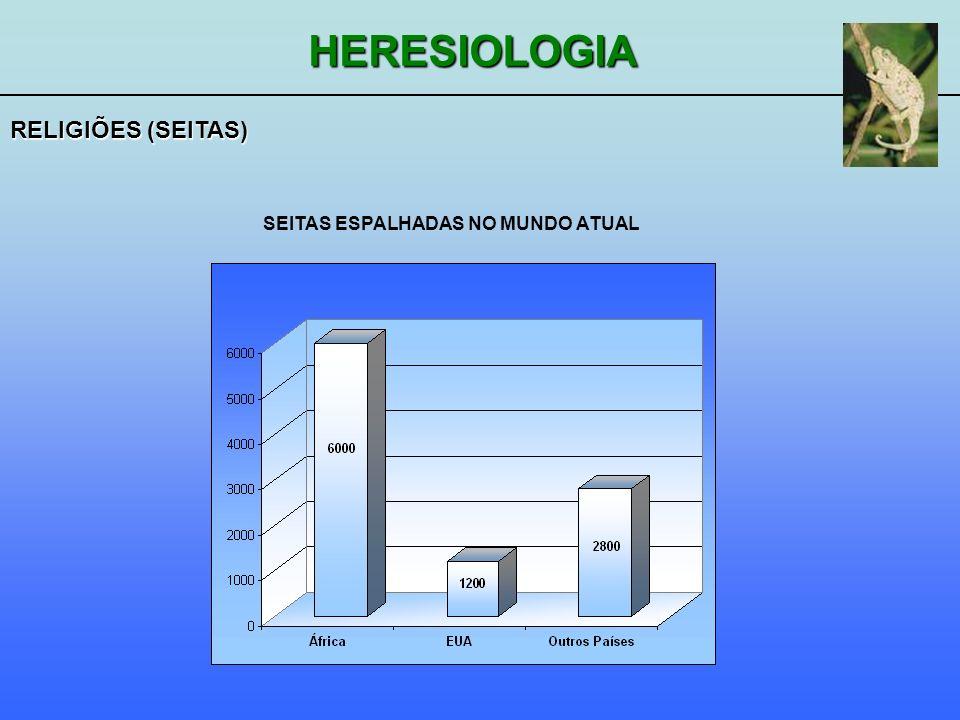 HERESIOLOGIA SEITAS ESPALHADAS NO MUNDO ATUAL RELIGIÕES (SEITAS)