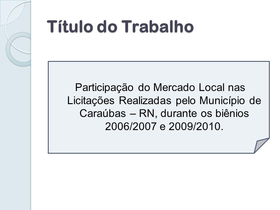 Título do Trabalho Participação do Mercado Local nas Licitações Realizadas pelo Município de Caraúbas – RN, durante os biênios 2006/2007 e 2009/2010.